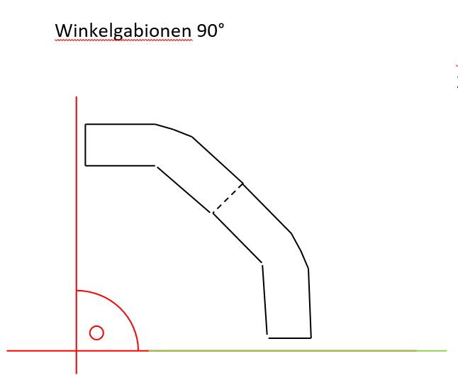 Winkelgabionen 90° Tiefe 0,22m